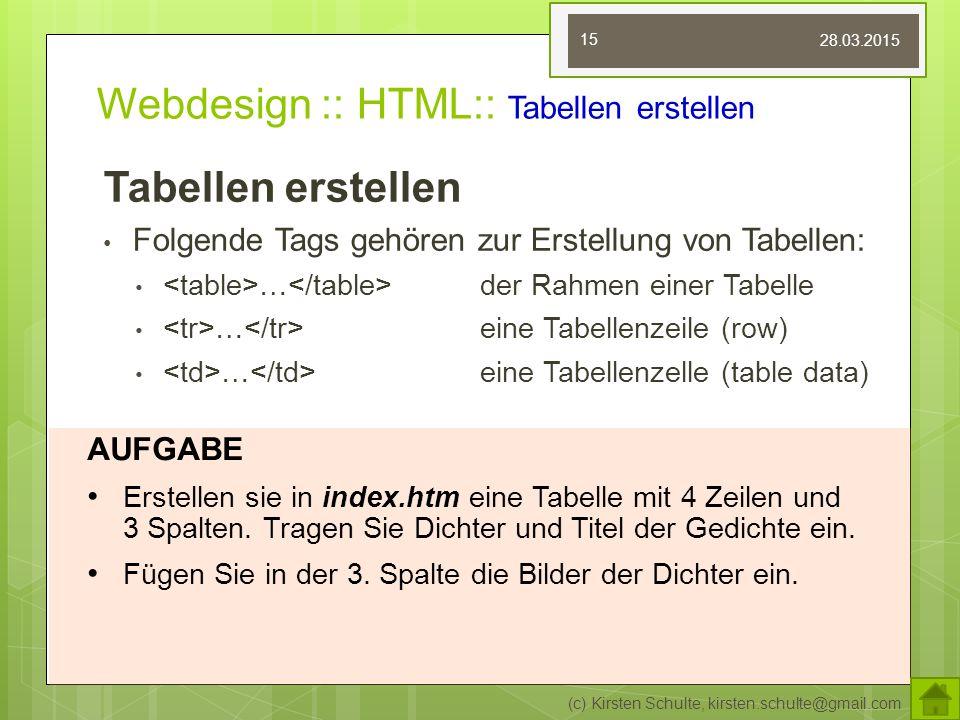 Webdesign :: HTML:: Tabellen erstellen Tabellen erstellen Folgende Tags gehören zur Erstellung von Tabellen: … der Rahmen einer Tabelle … eine Tabelle