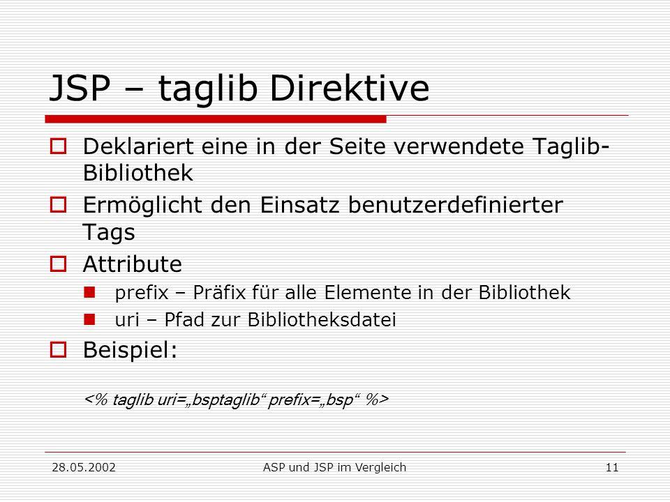 28.05.2002ASP und JSP im Vergleich11 JSP – taglib Direktive  Deklariert eine in der Seite verwendete Taglib- Bibliothek  Ermöglicht den Einsatz benutzerdefinierter Tags  Attribute prefix – Präfix für alle Elemente in der Bibliothek uri – Pfad zur Bibliotheksdatei  Beispiel: