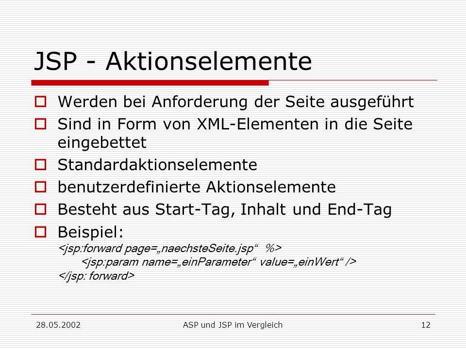 28.05.2002ASP und JSP im Vergleich12 JSP - Aktionselemente  Werden bei Anforderung der Seite ausgeführt  Sind in Form von XML-Elementen in die Seite eingebettet  Standardaktionselemente  benutzerdefinierte Aktionselemente  Besteht aus Start-Tag, Inhalt und End-Tag  Beispiel: