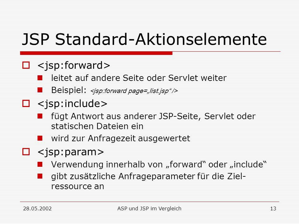 """28.05.2002ASP und JSP im Vergleich13 JSP Standard-Aktionselemente  leitet auf andere Seite oder Servlet weiter Beispiel:  fügt Antwort aus anderer JSP-Seite, Servlet oder statischen Dateien ein wird zur Anfragezeit ausgewertet  Verwendung innerhalb von """"forward oder """"include gibt zusätzliche Anfrageparameter für die Ziel- ressource an"""