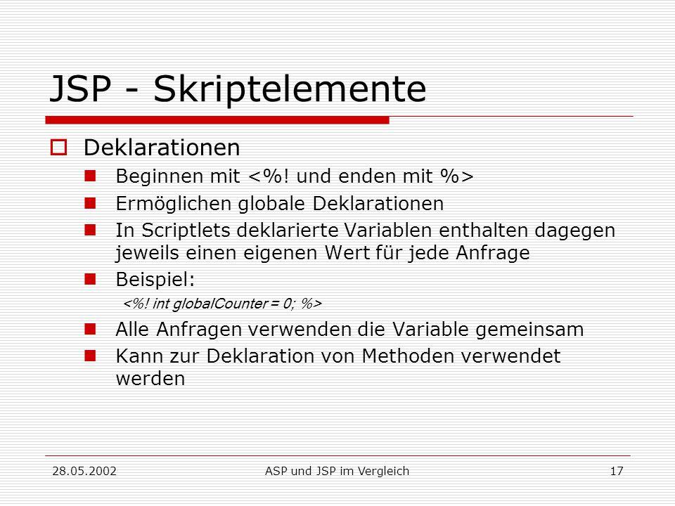 28.05.2002ASP und JSP im Vergleich17 JSP - Skriptelemente  Deklarationen Beginnen mit Ermöglichen globale Deklarationen In Scriptlets deklarierte Variablen enthalten dagegen jeweils einen eigenen Wert für jede Anfrage Beispiel: Alle Anfragen verwenden die Variable gemeinsam Kann zur Deklaration von Methoden verwendet werden