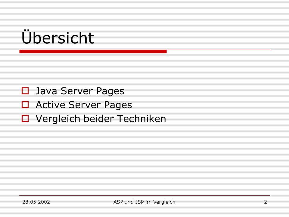 28.05.2002ASP und JSP im Vergleich2 Übersicht  Java Server Pages  Active Server Pages  Vergleich beider Techniken