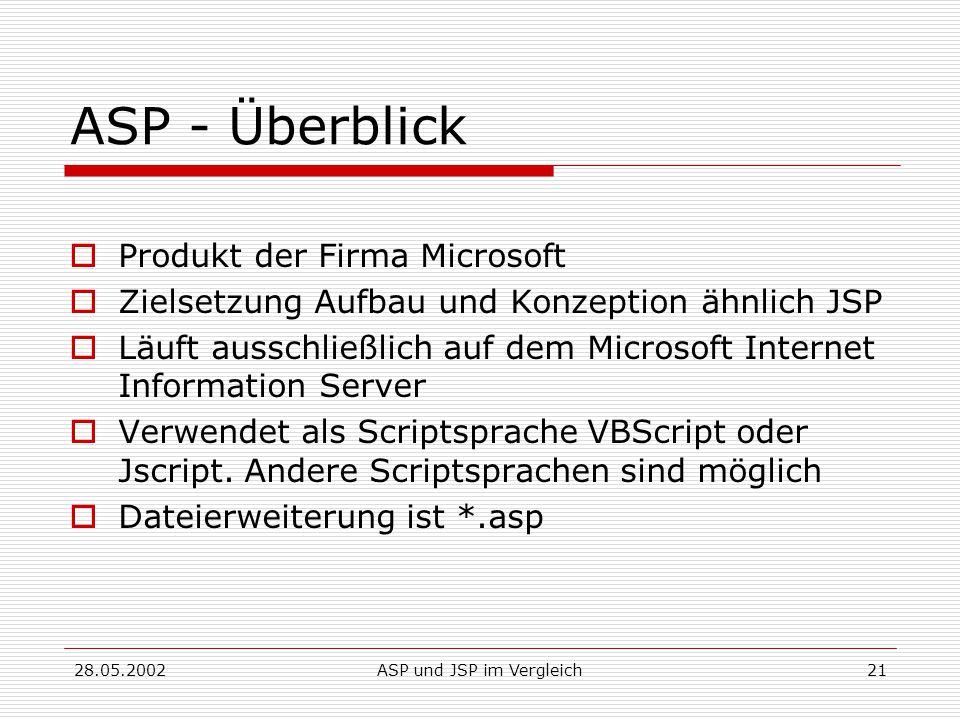 28.05.2002ASP und JSP im Vergleich21 ASP - Überblick  Produkt der Firma Microsoft  Zielsetzung Aufbau und Konzeption ähnlich JSP  Läuft ausschließlich auf dem Microsoft Internet Information Server  Verwendet als Scriptsprache VBScript oder Jscript.