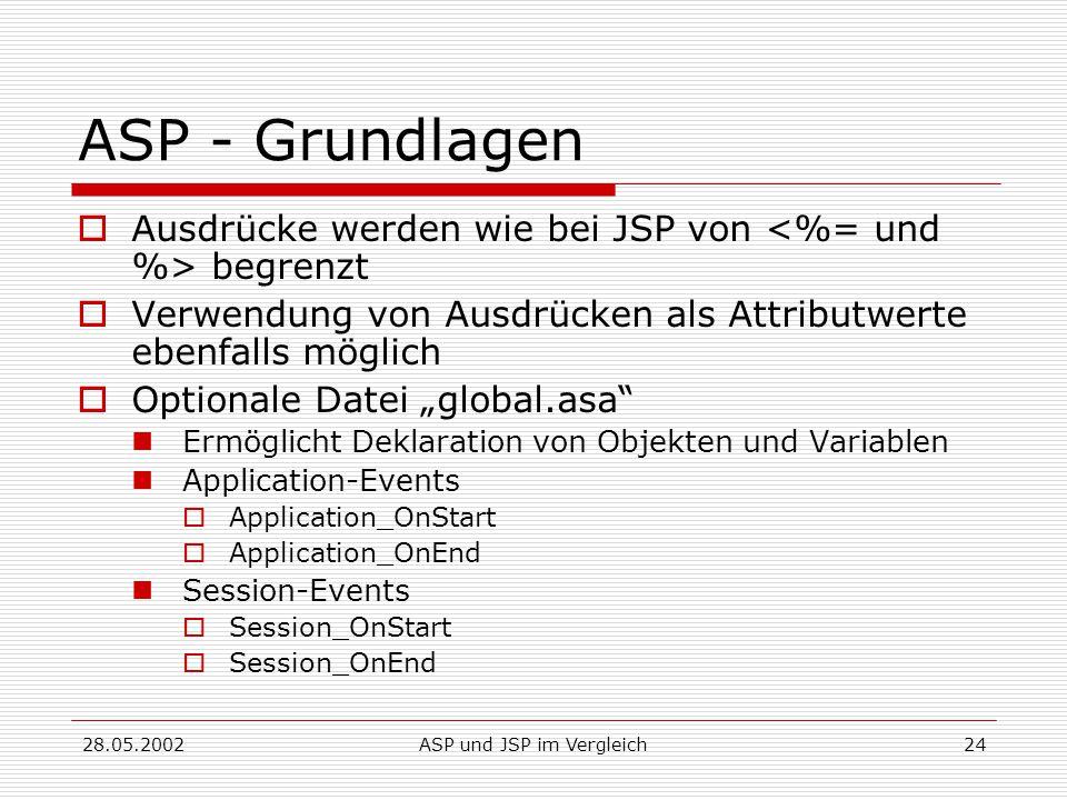 """28.05.2002ASP und JSP im Vergleich24 ASP - Grundlagen  Ausdrücke werden wie bei JSP von begrenzt  Verwendung von Ausdrücken als Attributwerte ebenfalls möglich  Optionale Datei """"global.asa Ermöglicht Deklaration von Objekten und Variablen Application-Events  Application_OnStart  Application_OnEnd Session-Events  Session_OnStart  Session_OnEnd"""