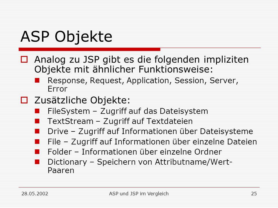 28.05.2002ASP und JSP im Vergleich25 ASP Objekte  Analog zu JSP gibt es die folgenden impliziten Objekte mit ähnlicher Funktionsweise: Response, Request, Application, Session, Server, Error  Zusätzliche Objekte: FileSystem – Zugriff auf das Dateisystem TextStream – Zugriff auf Textdateien Drive – Zugriff auf Informationen über Dateisysteme File – Zugriff auf Informationen über einzelne Dateien Folder – Informationen über einzelne Ordner Dictionary – Speichern von Attributname/Wert- Paaren