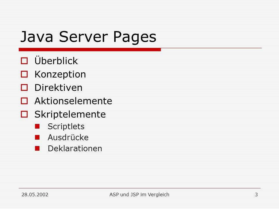 28.05.2002ASP und JSP im Vergleich14 JSP Standard-Aktionselemente  dient zum Einbinden von Java-Applets oder benannten Bean-Komponenten unterstützt zahlreiche Attribute zur Applet- Konfiguration  Ermöglicht Benutzung von Java-Beans  Legt den Wert einer oder mehrerer Bean- Eigenschaften fest