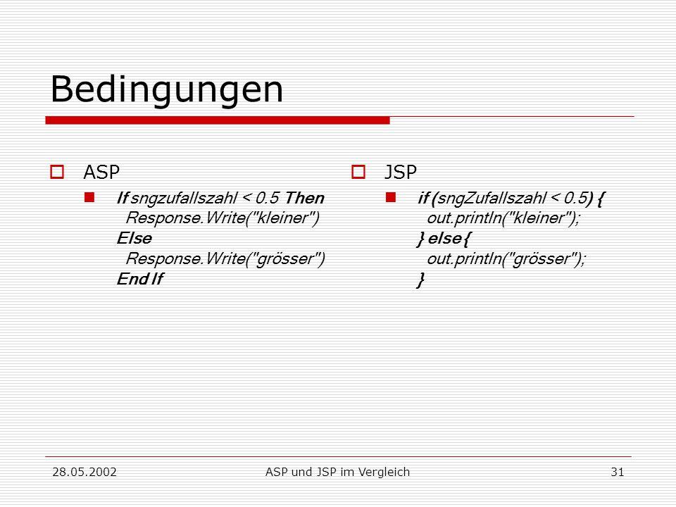 28.05.2002ASP und JSP im Vergleich31 Bedingungen  ASP If sngzufallszahl < 0.5 Then Response.Write( kleiner ) Else Response.Write( grösser ) End If  JSP if (sngZufallszahl < 0.5) { out.println( kleiner ); } else { out.println( grösser ); }