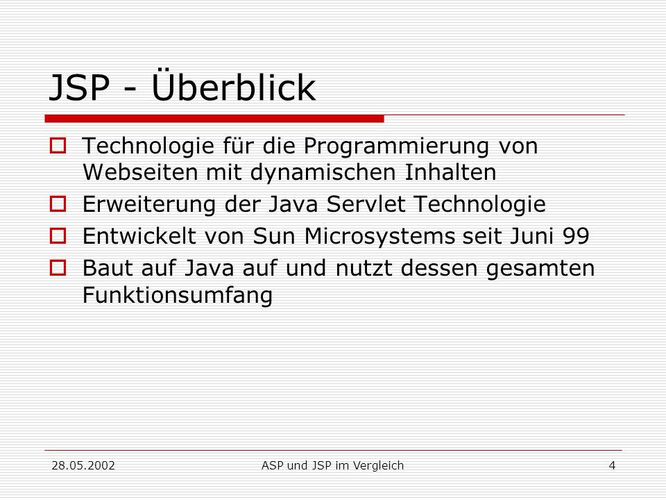 28.05.2002ASP und JSP im Vergleich15 JSP - Skriptelemente  Scriptlets (Java)-Code-Block, der zwischen dem Start- eingeschlossen ist Beispiel: Guten Morgen.