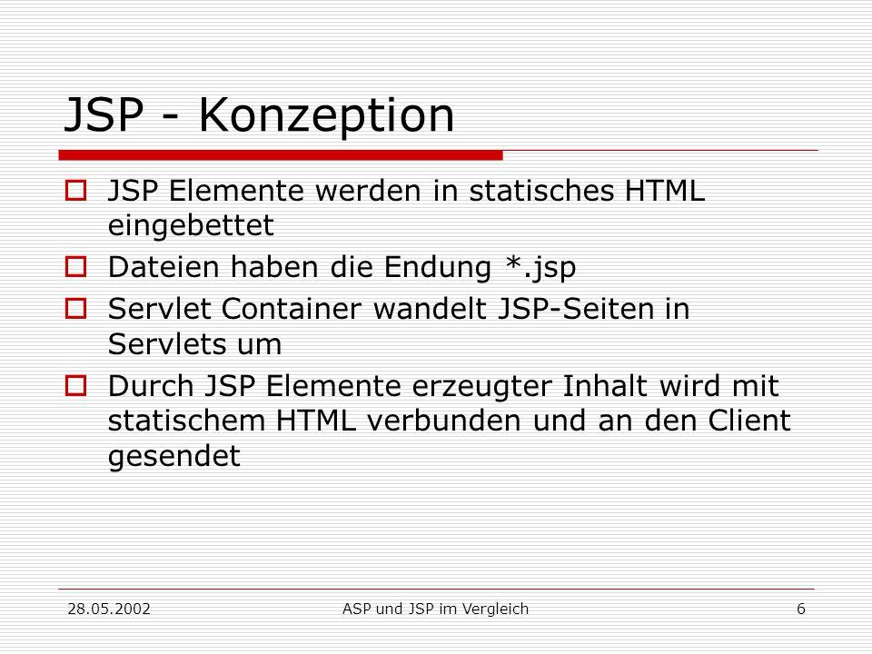 28.05.2002ASP und JSP im Vergleich6 JSP - Konzeption  JSP Elemente werden in statisches HTML eingebettet  Dateien haben die Endung *.jsp  Servlet Container wandelt JSP-Seiten in Servlets um  Durch JSP Elemente erzeugter Inhalt wird mit statischem HTML verbunden und an den Client gesendet
