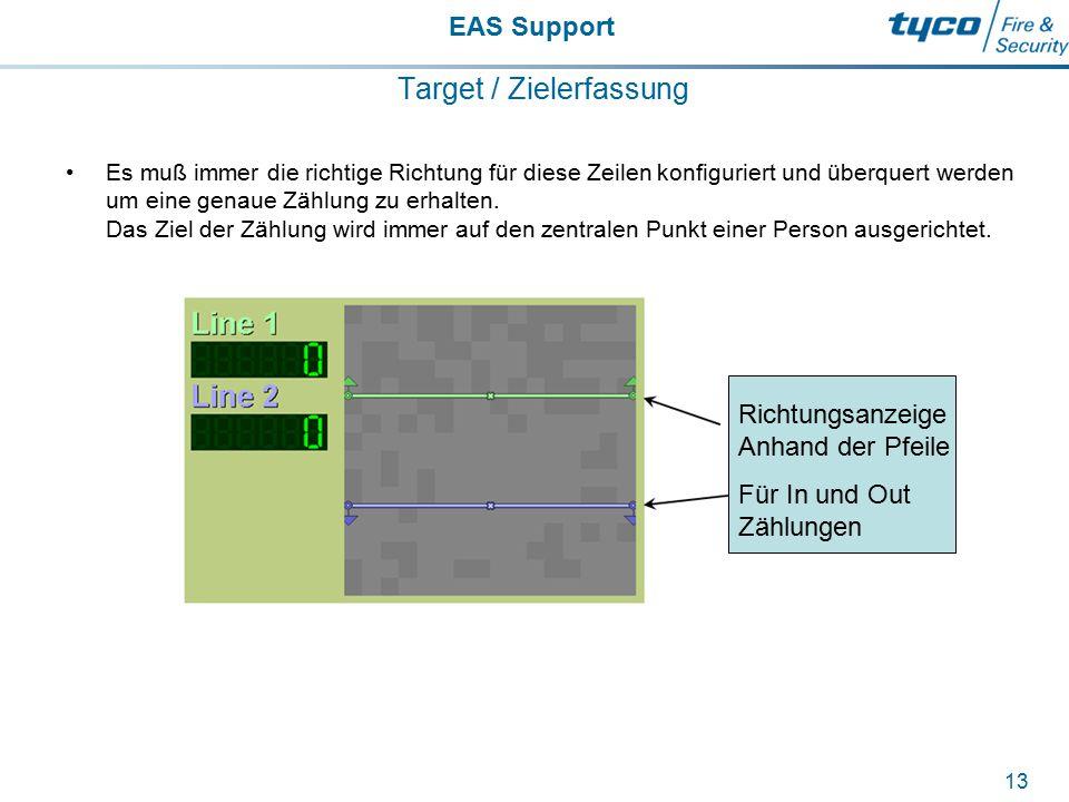 EAS Support 13 Target / Zielerfassung Es muß immer die richtige Richtung für diese Zeilen konfiguriert und überquert werden um eine genaue Zählung zu
