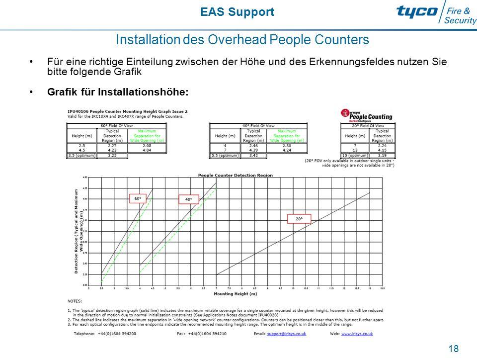 EAS Support 18 Installation des Overhead People Counters Für eine richtige Einteilung zwischen der Höhe und des Erkennungsfeldes nutzen Sie bitte folg