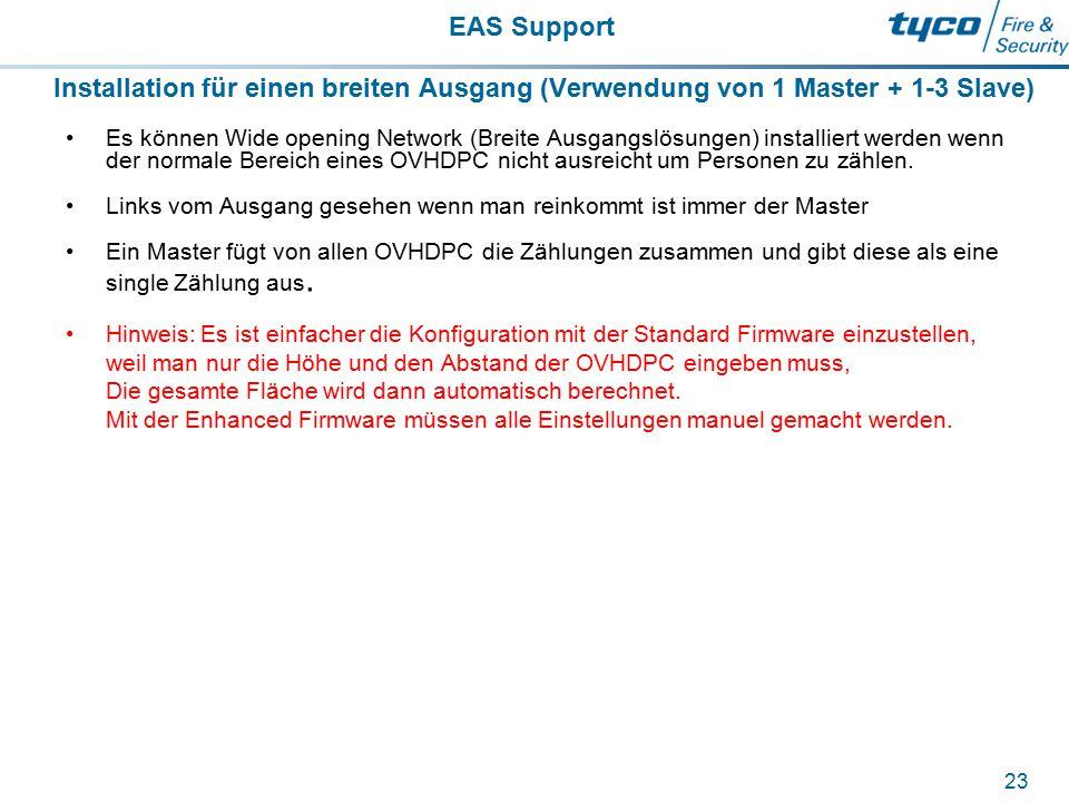 EAS Support 23 Installation für einen breiten Ausgang (Verwendung von 1 Master + 1-3 Slave) Es können Wide opening Network (Breite Ausgangslösungen) i