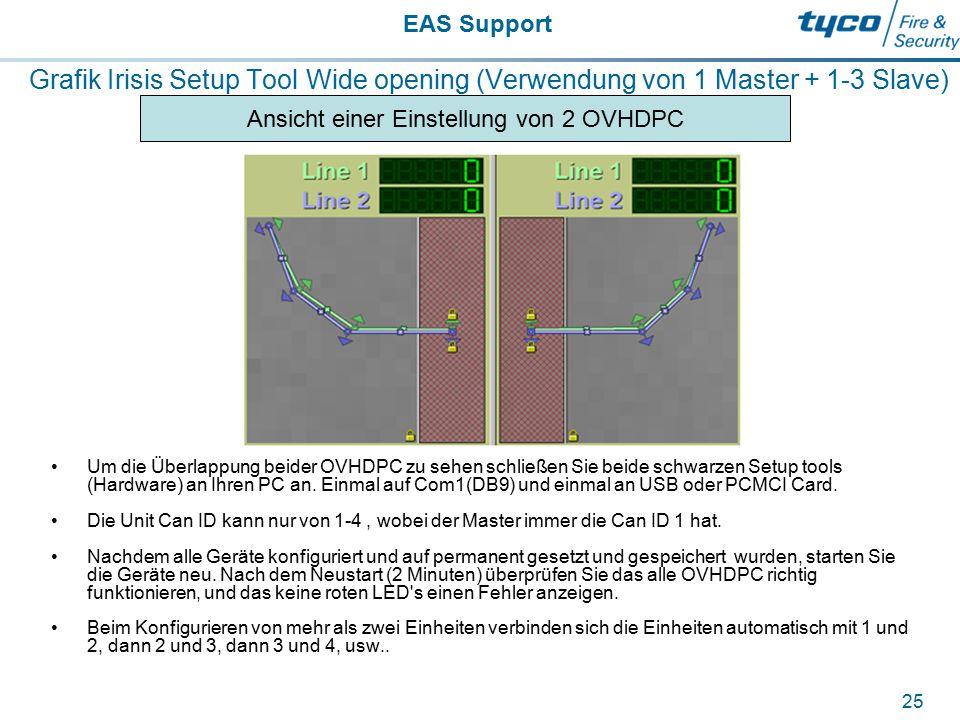 EAS Support 25 Grafik Irisis Setup Tool Wide opening (Verwendung von 1 Master + 1-3 Slave) Um die Überlappung beider OVHDPC zu sehen schließen Sie bei