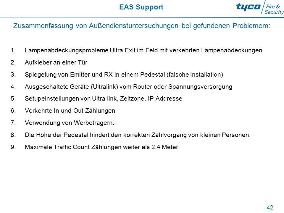EAS Support 42 Zusammenfassung von Außendienstuntersuchungen bei gefundenen Problemem: 1.Lampenabdeckungsprobleme Ultra Exit im Feld mit verkehrten La
