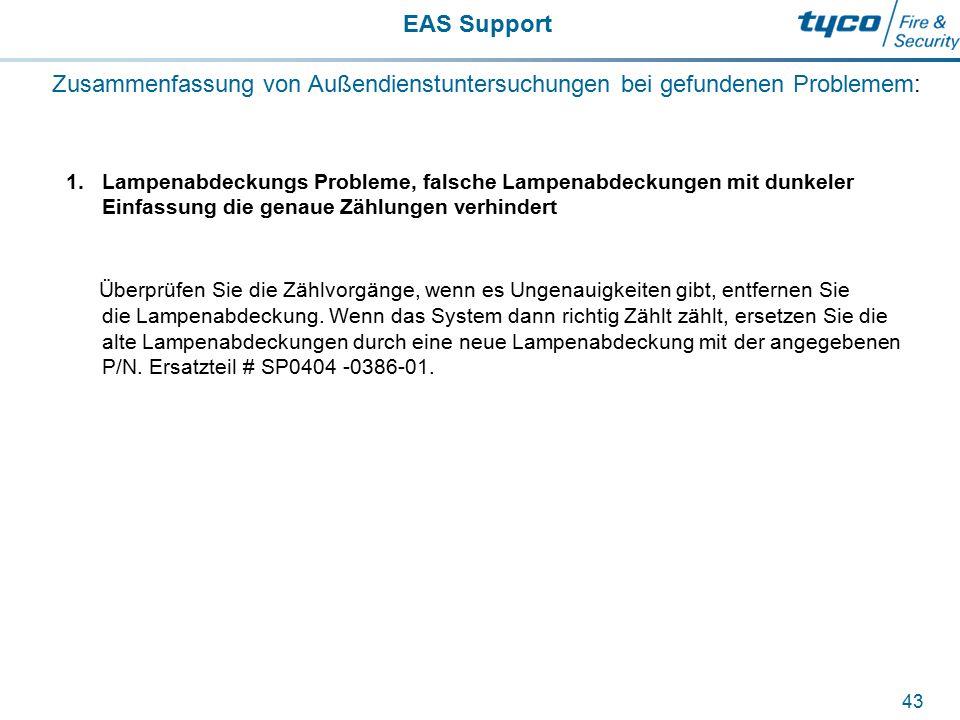 EAS Support 43 Zusammenfassung von Außendienstuntersuchungen bei gefundenen Problemem: 1.Lampenabdeckungs Probleme, falsche Lampenabdeckungen mit dunk