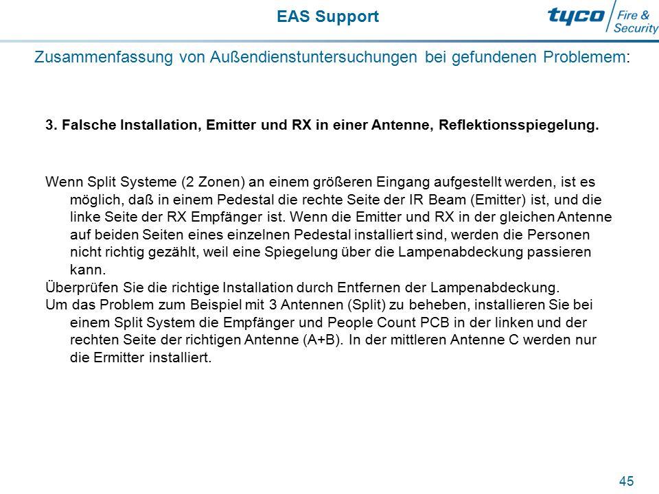 EAS Support 45 Zusammenfassung von Außendienstuntersuchungen bei gefundenen Problemem: 3. Falsche Installation, Emitter und RX in einer Antenne, Refle