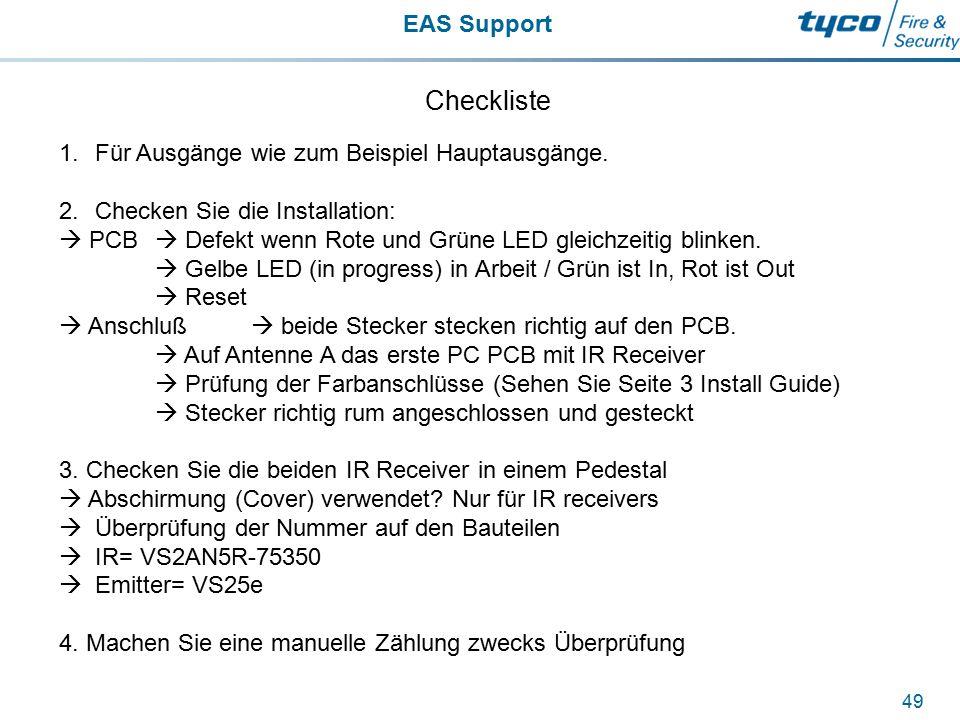 EAS Support 49 Checkliste 1.Für Ausgänge wie zum Beispiel Hauptausgänge. 2.Checken Sie die Installation:  PCB  Defekt wenn Rote und Grüne LED gleich