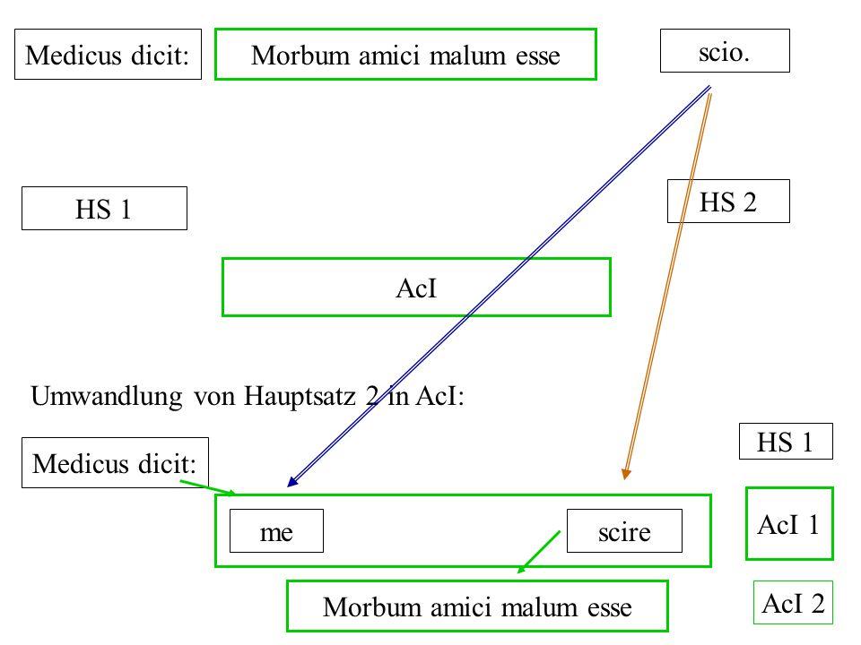 Medicus dicit: Morbum amici malum esse scio. HS 1 HS 2 AcI Umwandlung von Hauptsatz 2 in AcI: Medicus dicit: mescire HS 1 AcI 1 Morbum amici malum ess