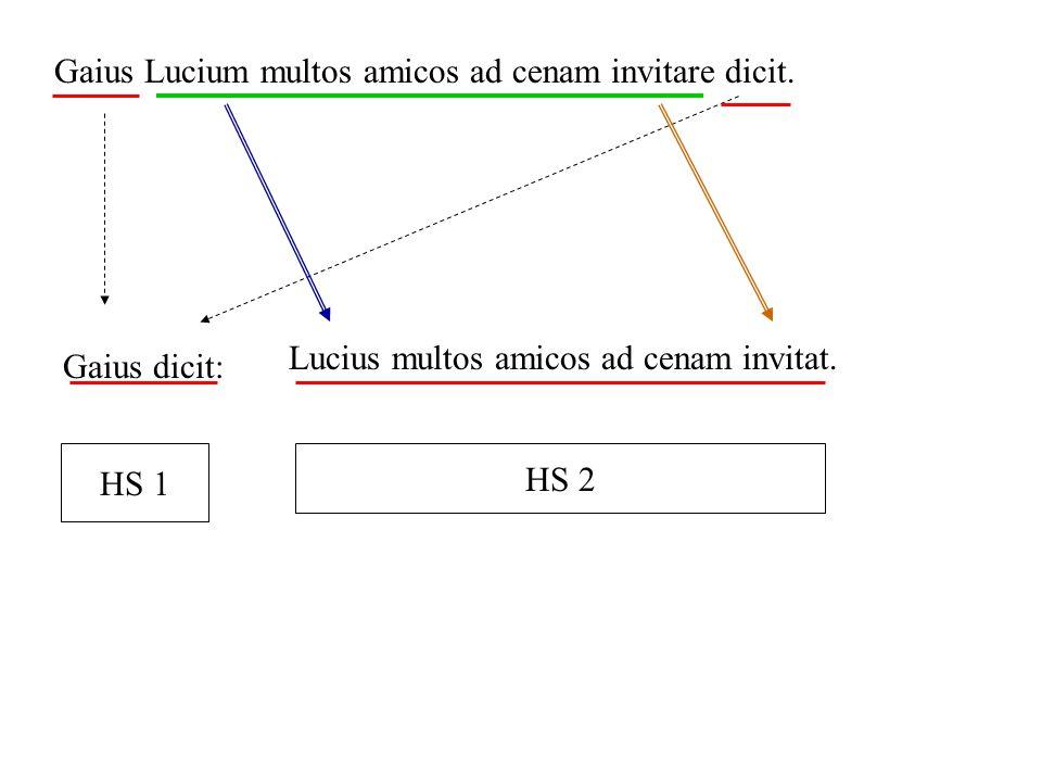 Gaius Lucium multos amicos ad cenam invitare dicit. Gaius dicit: Lucius multos amicos ad cenam invitat. HS 1 HS 2