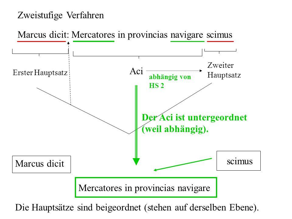 Marcus dicit: Mercatores in provincias navigare scimus Hauptsatz 1Hauptsatz 2 soll abhängig werden von HS 1 Marcus dicit nos Der Subjektsakkusativ muss aus der Personalendung geschlossen werden, weil der Satz kein Subjekt hat.