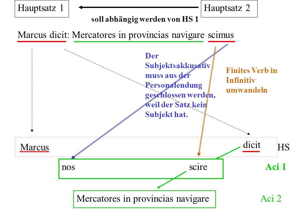 Marcus dicit: Mercatores in provincias navigare scimus Hauptsatz 1Hauptsatz 2 soll abhängig werden von HS 1 Marcus dicit nos Der Subjektsakkusativ mus