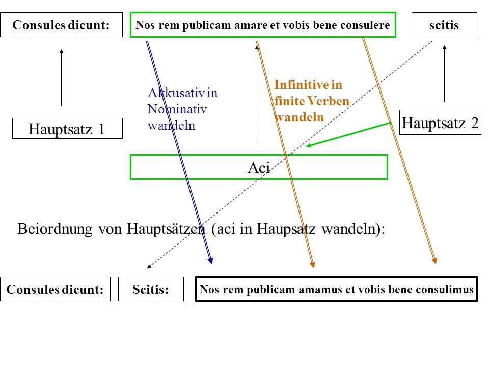 Consules dicunt: Nos rem publicam amare et vobis bene consulere scitis Hauptsatz 1 Aci Hauptsatz 2 Beiordnung von Hauptsätzen (aci in Haupsatz wandeln