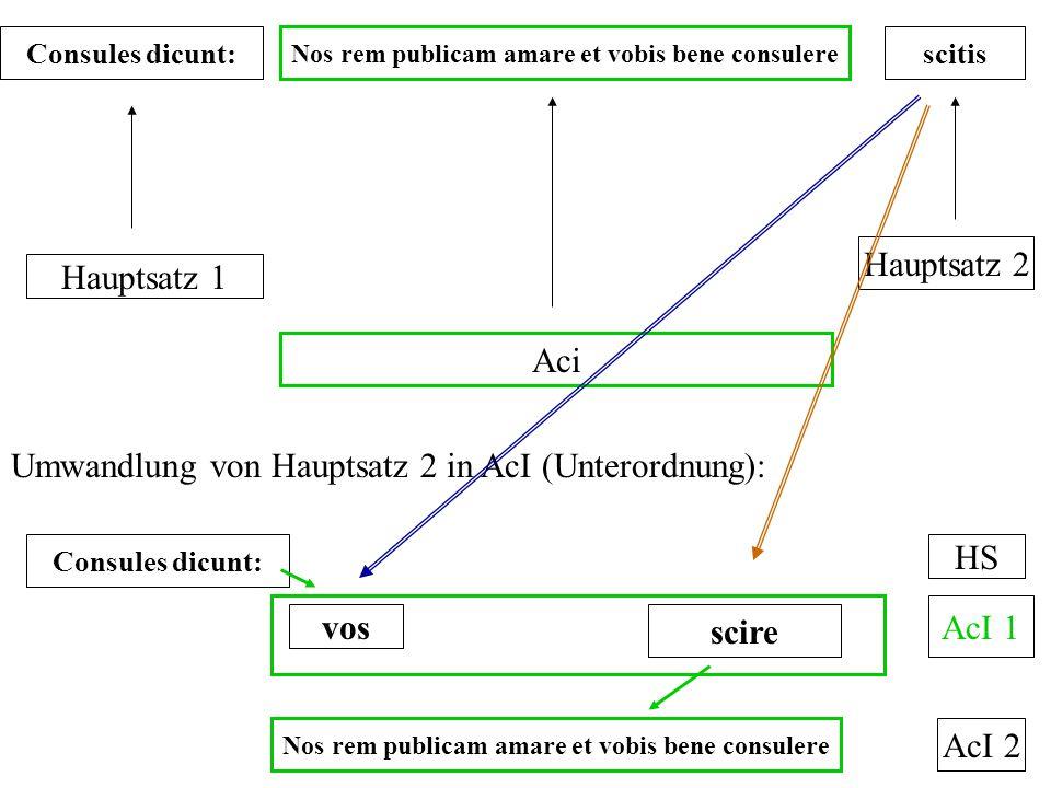Consules dicunt: Nos rem publicam amare et vobis bene consulere scitis Hauptsatz 1 Aci Hauptsatz 2 Umwandlung von Hauptsatz 2 in AcI (Unterordnung): C