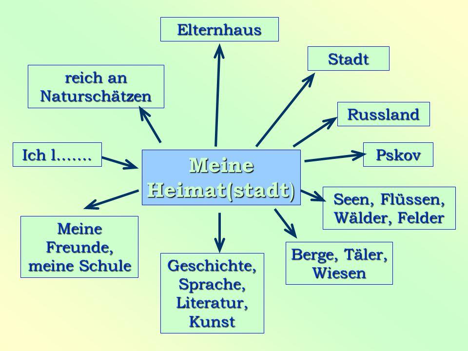Найдите русский эквивалент к немецкому слову