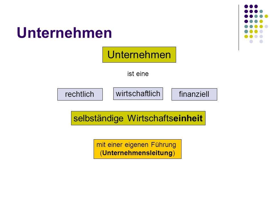 Die Übung Переведите следующие предложения и определите в них главное и перидаточное предложения.