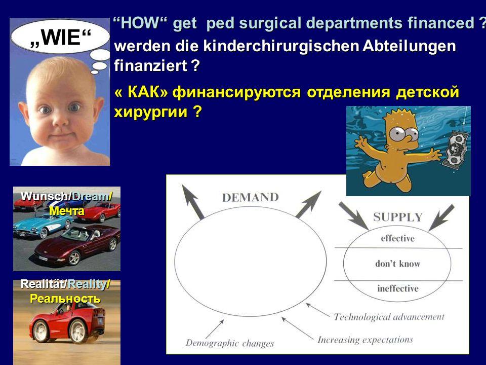 werden die kinderchirurgischen Abteilungen finanziert .