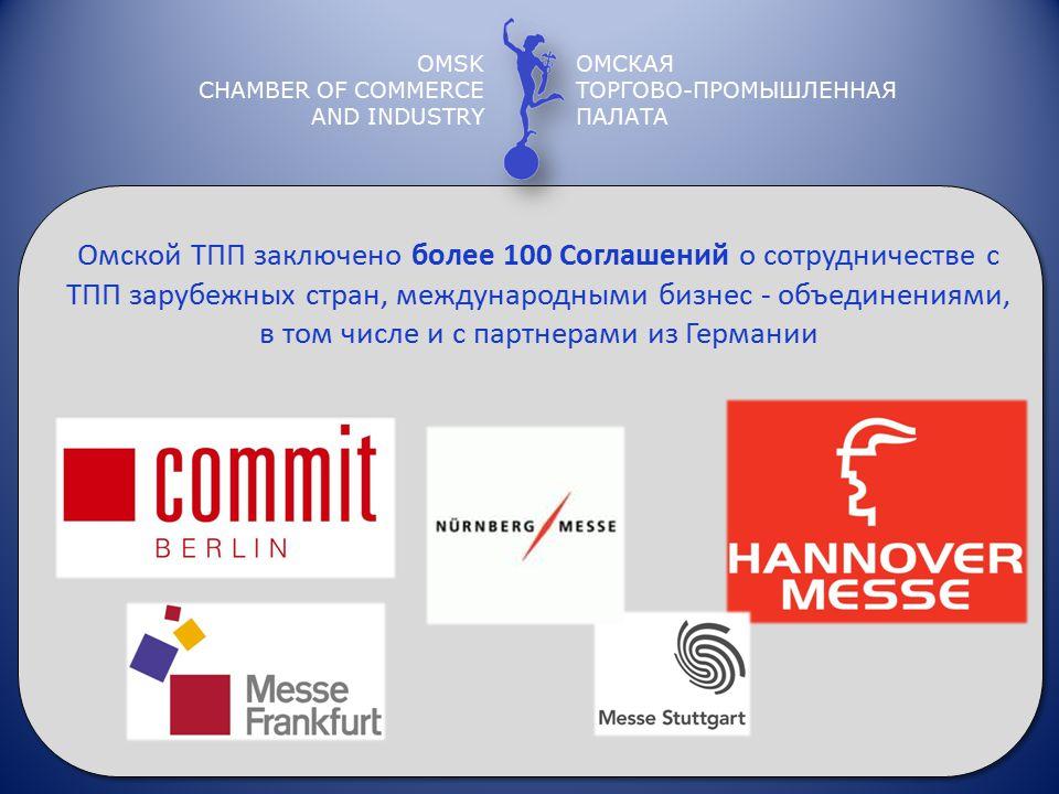 OMSK CHAMBER OF COMMERCE AND INDUSTRY ОМСКАЯ ТОРГОВО-ПРОМЫШЛЕННАЯ ПАЛАТА Омской ТПП заключено более 100 Соглашений о сотрудничестве с ТПП зарубежных стран, международными бизнес - объединениями, в том числе и с партнерами из Германии