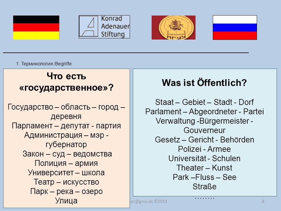 8 1. Терминология /Begriffe ______________________________________________________________________ dr.kummer@gmx.de ©2014 Что есть «государственное»?