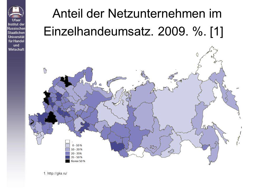 Anteil der Netzunternehmen im Einzelhandeumsatz. 2009.