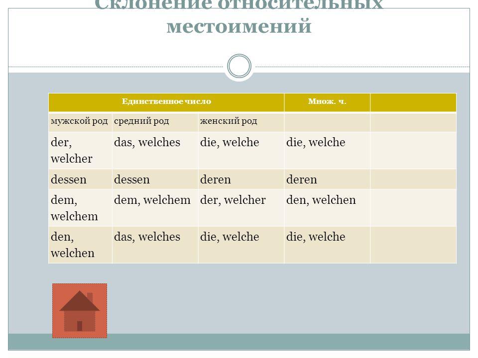 b) Местоимение welcher (-es,-e) является устаревшим и употребляется только по стилистическим причинам, чтобы избежать повторения слова