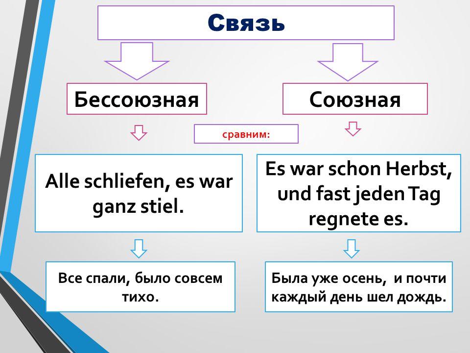 Союзная связь СоюзыСоюзы-наречия und – и, а aber – но, а oder – или denn – так как, потому что doch - все-таки, все же darum – поэтому, потому deshalb – поэтому, потому deswegen - поэтому dann – затем, потом