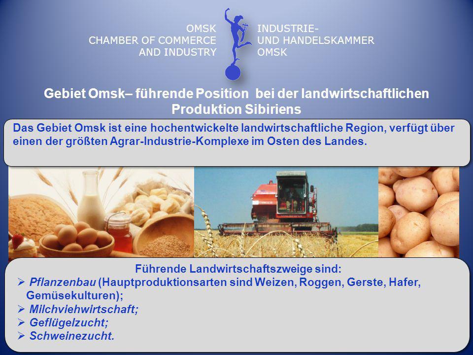 Gebiet Omsk– führende Position bei der landwirtschaftlichen Produktion Sibiriens OMSK CHAMBER OF COMMERCE AND INDUSTRY INDUSTRIE- UND HANDELSKAMMER OMSK Das Gebiet Omsk ist eine hochentwickelte landwirtschaftliche Region, verfügt über einen der größten Agrar-Industrie-Komplexe im Osten des Landes.