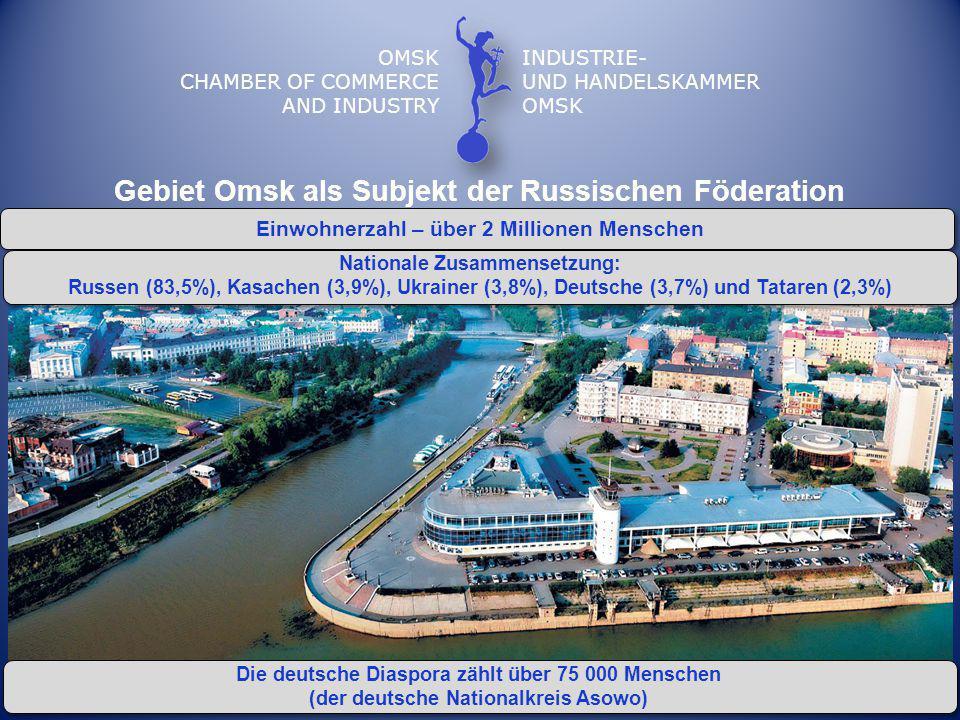 OMSK CHAMBER OF COMMERCE AND INDUSTRY INDUSTRIE- UND HANDELSKAMMER OMSK Gebiet Omsk als Subjekt der Russischen Föderation Einwohnerzahl – über 2 Millionen Menschen Nationale Zusammensetzung: Russen (83,5%), Kasachen (3,9%), Ukrainer (3,8%), Deutsche (3,7%) und Tataren (2,3%) Die deutsche Diaspora zählt über 75 000 Menschen (der deutsche Nationalkreis Asowo)