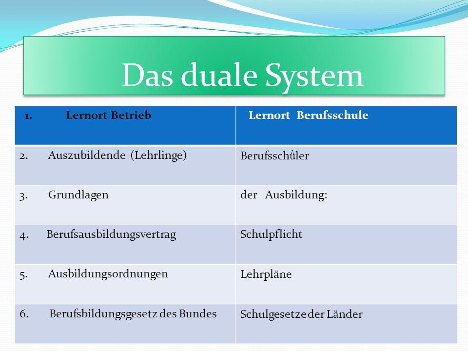 Das duale System 1.Lernort Betrieb Lernort Berufsschule 2.