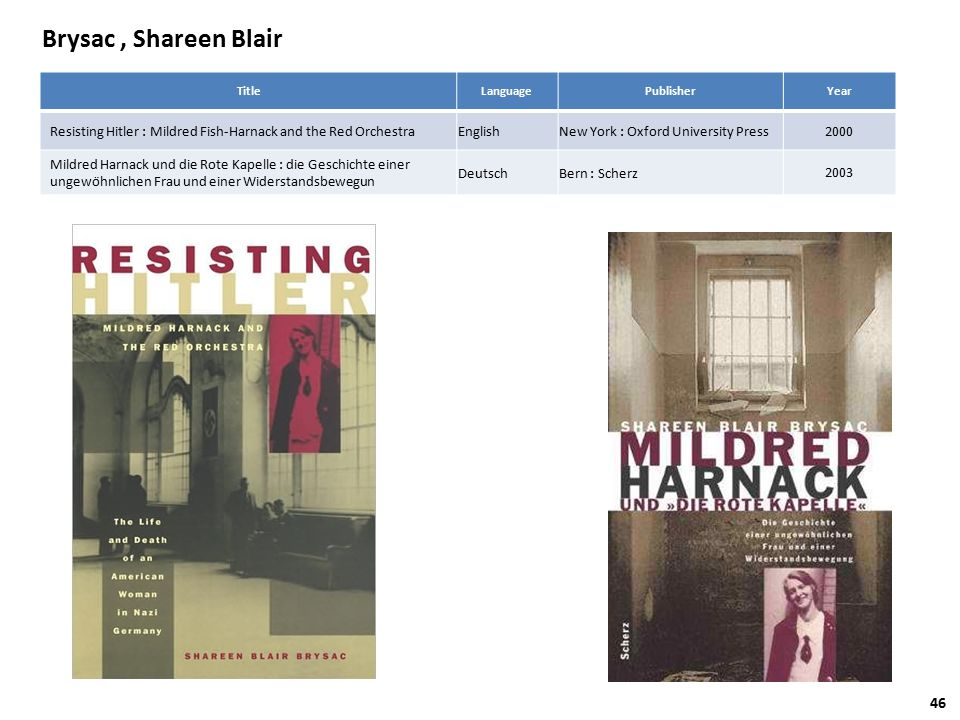 Brysac, Shareen Blair TitleLanguagePublisherYear Resisting Hitler : Mildred Fish-Harnack and the Red Orchestra EnglishNew York : Oxford University Press 2000 Mildred Harnack und die Rote Kapelle : die Geschichte einer ungewöhnlichen Frau und einer Widerstandsbewegun DeutschBern : Scherz 2003 46