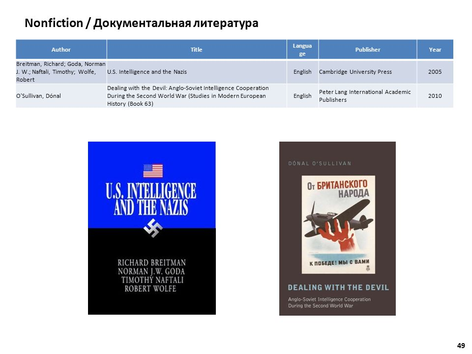 Nonfiction / Документальная литература AuthorTitle Langua ge PublisherYear Breitman, Richard; Goda, Norman J.