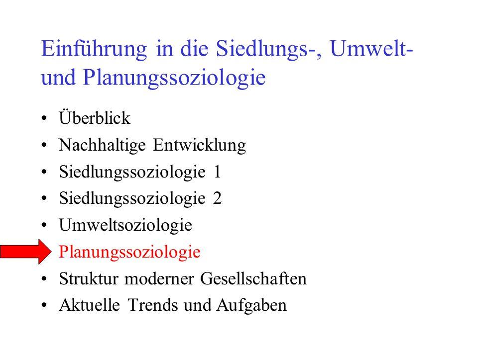 Einführung in die Siedlungs-, Umwelt- und Planungssoziologie Überblick Nachhaltige Entwicklung Siedlungssoziologie 1 Siedlungssoziologie 2 Umweltsozio