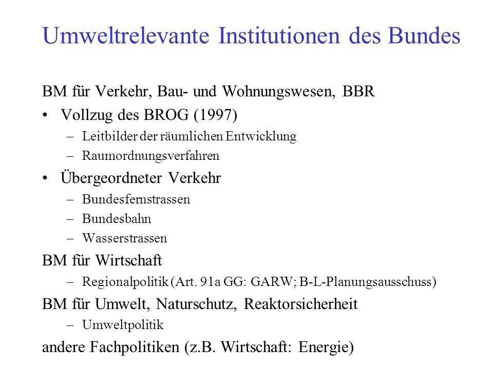 Umweltrelevante Institutionen des Bundes BM für Verkehr, Bau- und Wohnungswesen, BBR Vollzug des BROG (1997) –Leitbilder der räumlichen Entwicklung –R