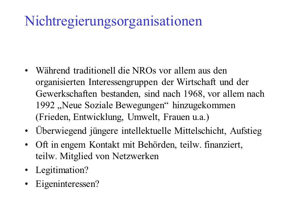 Nichtregierungsorganisationen Während traditionell die NROs vor allem aus den organisierten Interessengruppen der Wirtschaft und der Gewerkschaften be