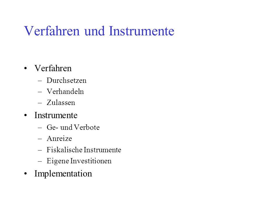Verfahren und Instrumente Verfahren –Durchsetzen –Verhandeln –Zulassen Instrumente –Ge- und Verbote –Anreize –Fiskalische Instrumente –Eigene Investit