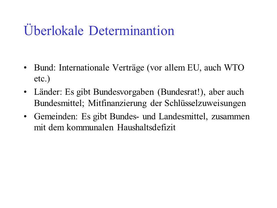 Überlokale Determinantion Bund: Internationale Verträge (vor allem EU, auch WTO etc.) Länder: Es gibt Bundesvorgaben (Bundesrat!), aber auch Bundesmit