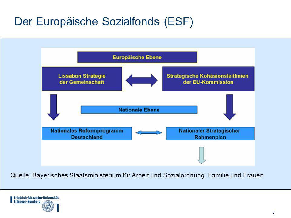 9 Die Europäische Beschäftigungsstrategie Jaques Delors Ehemaliger Präsident der Europäischen Kommission