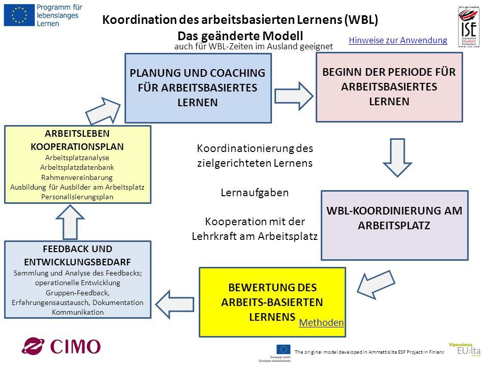 Koordination des arbeitsbasierten Lernens (WBL) Das geänderte Modell ARBEITSLEBEN KOOPERATIONSPLAN Arbeitsplatzanalyse Arbeitsplatzdatenbank Rahmenver