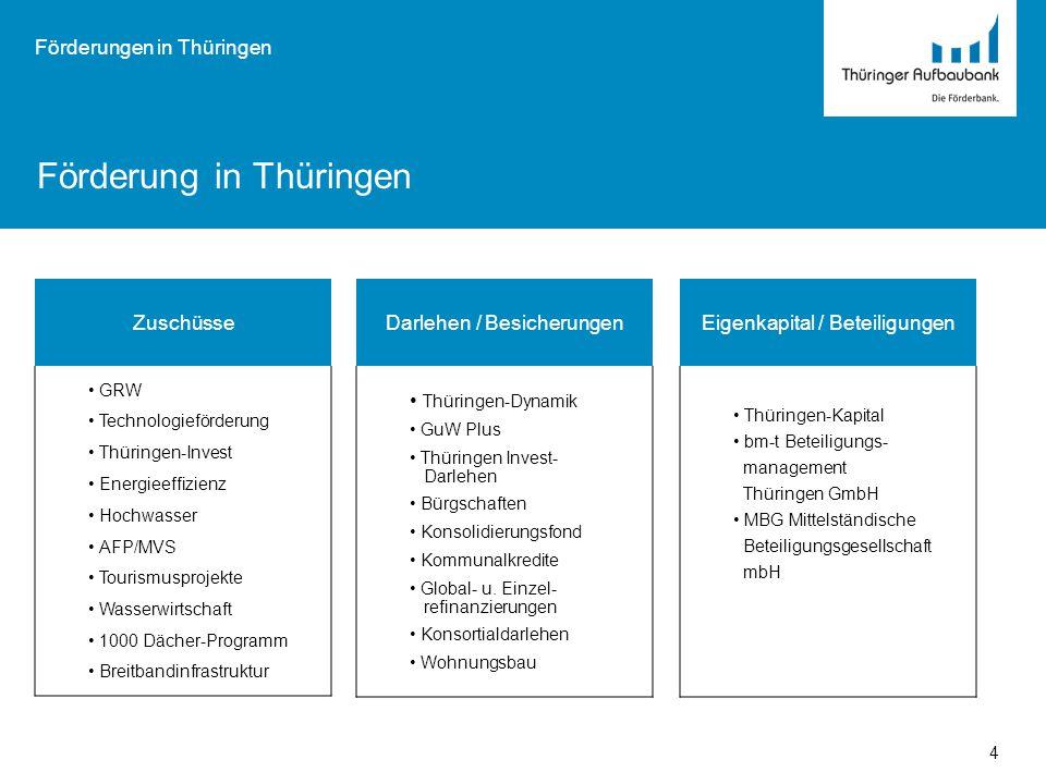 Förderung in Thüringen Förderungen in Thüringen 4 Zuschüsse GRW Technologieförderung Thüringen-Invest Energieeffizienz Hochwasser AFP/MVS Tourismuspro