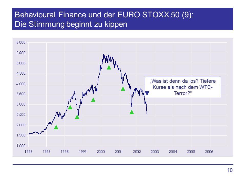 """10 Behavioural Finance und der EURO STOXX 50 (9): Die Stimmung beginnt zu kippen """"Was ist denn da los? Tiefere Kurse als nach dem WTC- Terror?"""""""