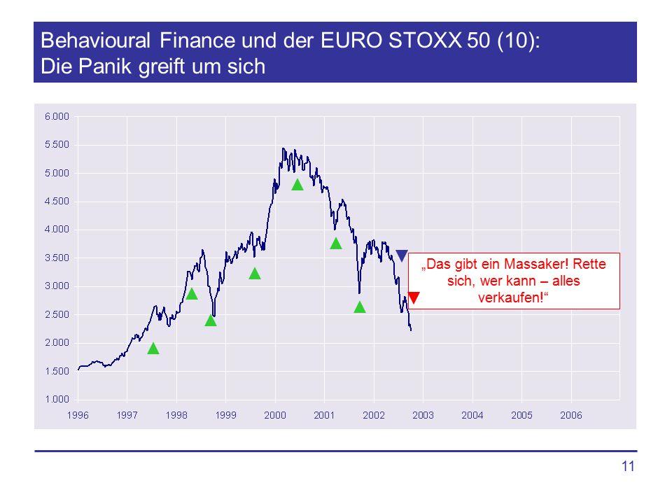 """11 Behavioural Finance und der EURO STOXX 50 (10): Die Panik greift um sich """"Das gibt ein Massaker! Rette sich, wer kann – alles verkaufen!"""""""